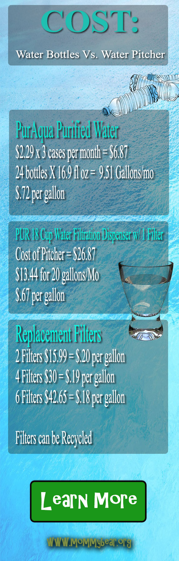 Water-Bottle-Math-Infographic