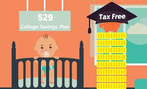 529 tax free college savings