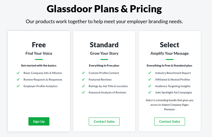Glassdoor Plans and Pricing