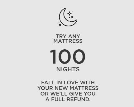 PlushBeds 100 Nights Guarantee