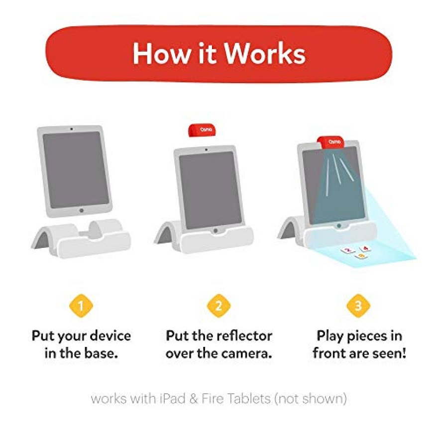 How Osmo Works